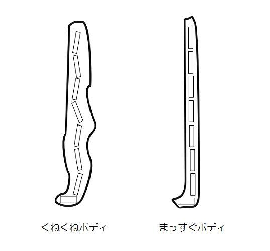 シセトレ shisetore